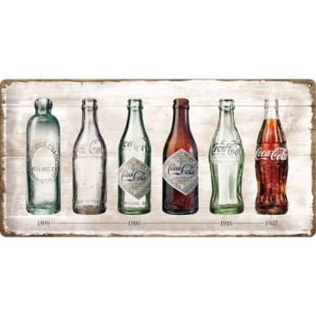 Coca-Cola - Bottle Timeline - Znak 25x50cm